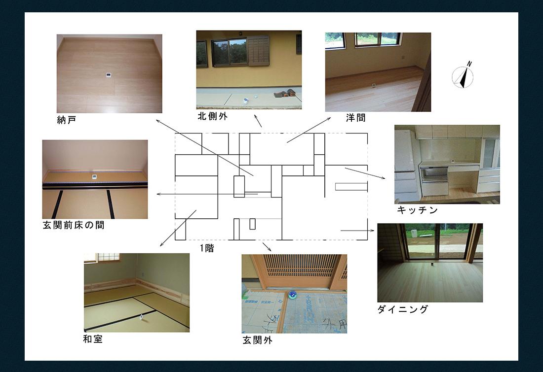 物件3 平面図